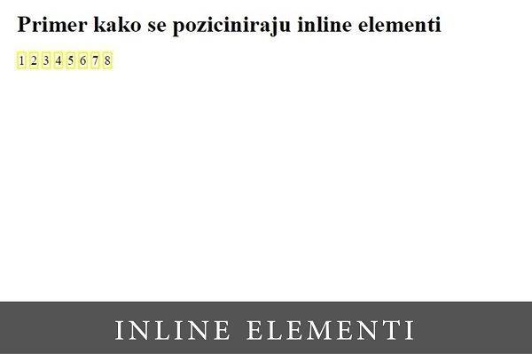 snimak ekrana sa primerom pozicioniranih inline elemenata