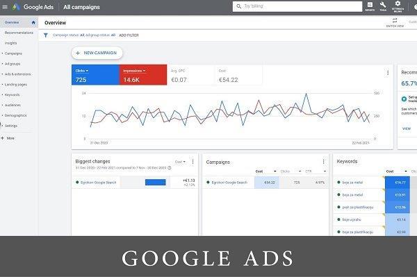 Koji su najpoznatiji Google proizvodi i alati?
