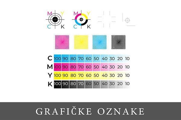 tabela za određivanje grafičkih oznaka