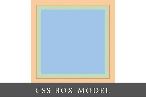 Uvod u CSS osnovni box model